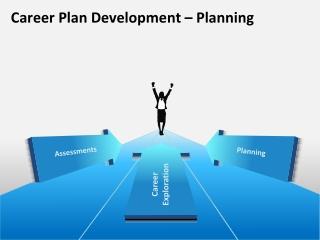 Career Plan Development – Planning