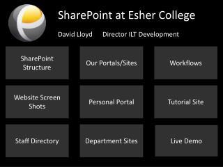 Our Portals/Sites