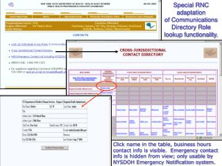 click name in the table, business hours contact info is visible.  emergency contact info is hidden from view; only usabl