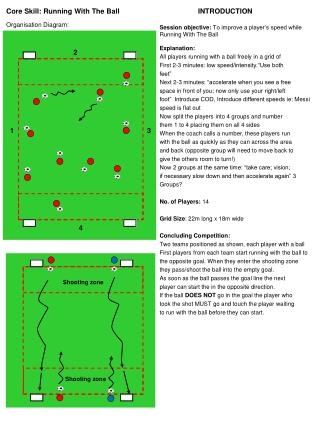 "Explanation: All players running with a ball freely in a grid of First 2-3 minutes: low speed/intensity.""Use both feet"""