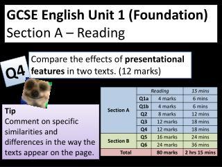 GCSE English Unit 1 (Foundation) Section A – Reading
