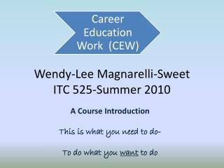 Wendy-Lee  Magnarelli -Sweet ITC 525-Summer 2010