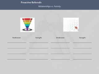 Proactive Referrals Relationships vs.  Activity