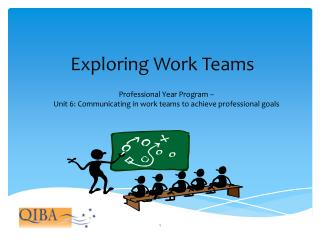 Exploring Work Teams
