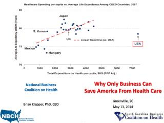 National Business  Coalition on  Health Brian  Klepper, PhD, CEO