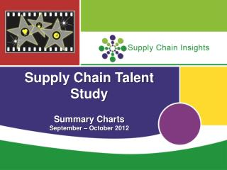Supply Chain Talent Study Summary Charts September – October  2012