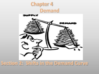 Chapter 4 Demand Section 2:  Shifts in the Demand Curve