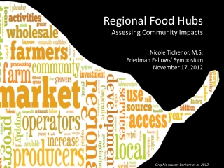 Regional Food Hubs Assessing Community Impacts  Nicole  Tichenor , M.S. Friedman Fellows' Symposium  November 17, 2012