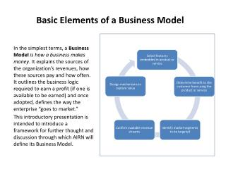 Basic Elements of a Business Model