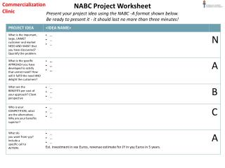 NABC Project Worksheet Present  your project  idea using the NABC -A format shown below. Be ready to present it - it sh