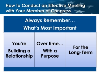 How to Conduct an Effective Meeting with Your Member of Congress