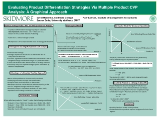 Evaluating Product Differentiation Strategies Via Multiple Product CVP Analysis: A Graphical Approach