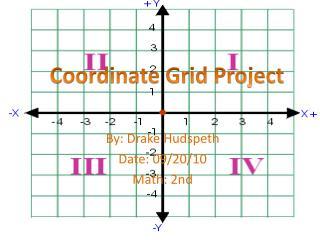 By: Drake Hudspeth Date: 09/20/10 Math: 2nd