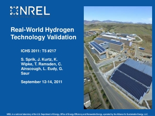 Real-World Hydrogen Technology Validation