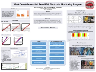 West Coast Groundfish Trawl IFQ Electronic Monitoring Program