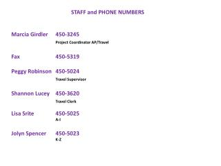 STAFF and PHONE NUMBERS Marcia Girdler 450-3245 Project  Coordinator AP/Travel  Fax  450-5319 Peggy Robinson  450-5