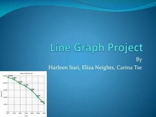 Line Graph Project