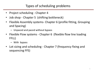 Types of scheduling problems