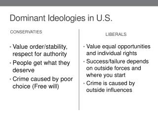 Dominant Ideologies in U.S.