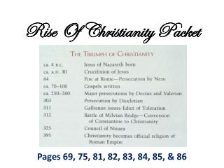Rise Of Christianity Packet