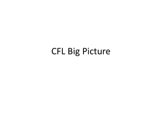 CFL Big Picture