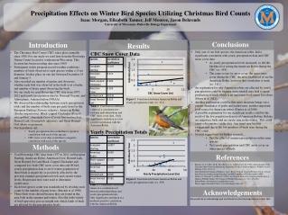 Precipitation Effects on Winter Bird Species Utilizing Christmas Bird Counts