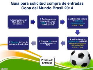 Guía para solicitud compra de entradas Copa del Mundo Brasil 2014