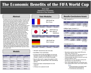 Sources International  Federation of Association Football  http:// www.fifa.com/worldcup/index.html The World Bank http
