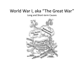 World War I, aka �The Great War� Long and Short-term Causes