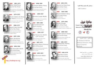 Posters�  Album of Nobel Prize  Winners in  Physiology  or Medicine