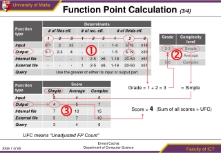 Function Point Calculation  (3/4)