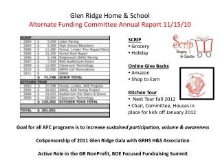 Glen Ridge Home & School Alternate Funding Committee Annual Report 11/15/10