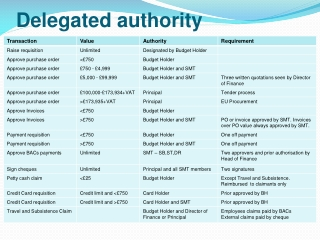 Delegated authority