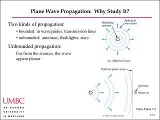 Plane Wave Propagation:  Why Study It?