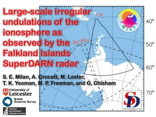 Large-scale irregular undulations of the ionosphere as observed by the Falkland Islands SuperDARN radar