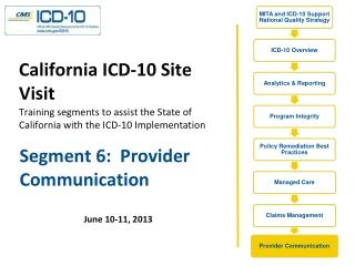 Segment 6:  Provider Communication