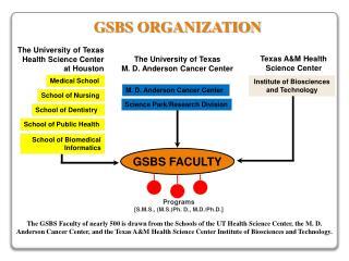 GSBS ORGANIZATION