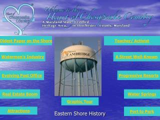 Eastern Shore History
