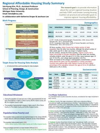 Regional Affordable Housing  Study  Summary Suk-Kyung Kim, Ph.D., Assistant Professor School of Planning, Design, & Con