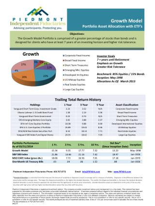 Growth Model Portfolio Asset Allocation with ETF's
