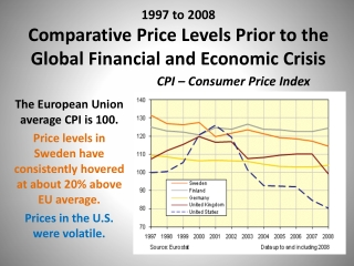 1997 to 2008 Comparative Price Levels Prior to the Global Financial and Economic Crisis