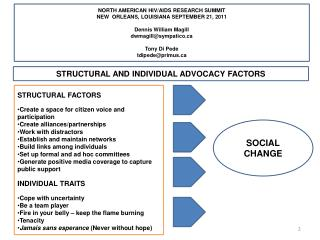 STRUCTURAL FACTORS Create  a space for citizen voice and participation Create alliances/partnerships Work with  distrac