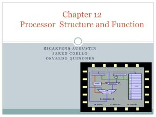 Chapter 12 Processor  Structure and Function