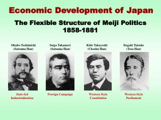 The flexible structure of Meiji politics and policies new