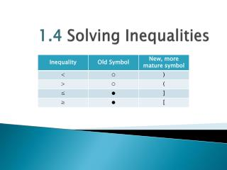 1.4  Solving Inequalities