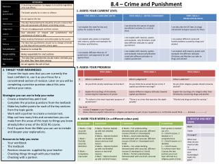 8.4 – Crime and Punishment