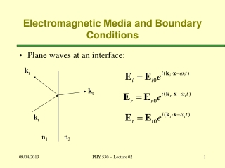 Electromagnetic Media and Boundary Conditions