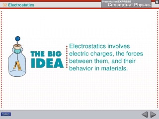 Electrostatics involves electric charges, the forces between them, and their behavior in materials.