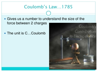 Coulomb's Law…1785