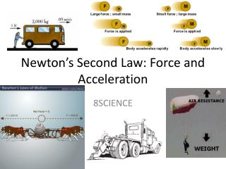 Newton's Second Law: Force and Acceleration